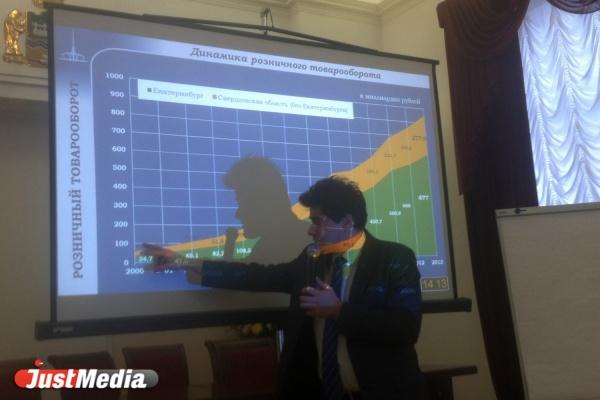 Диверсифицированная экономика и преемственность проектов. В разгар кризиса власти Екатеринбурга продолжают строить стратегию