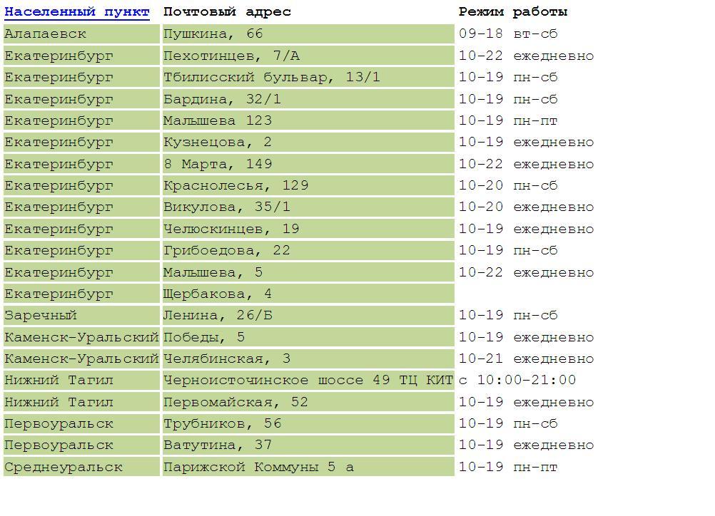 Город городец нижегородской области новости