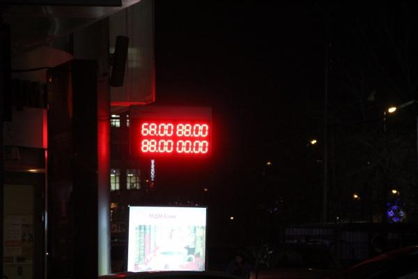 Курс рубля лихорадит. Екатеринбургские банки отключают табло