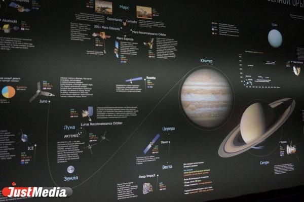 НПО Автоматики создает на Мамина-Сибиряка музей с выставочным залом и сферическим экраном