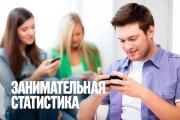 Выбрал, сравнил, заказал: «МегаФон» проанализировал поведение мужчин в интернет-магазине