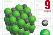 Уральские учителя предложили изучать химию с начальных классов: «Школьники не понимают законов простейших химических экспериментов»