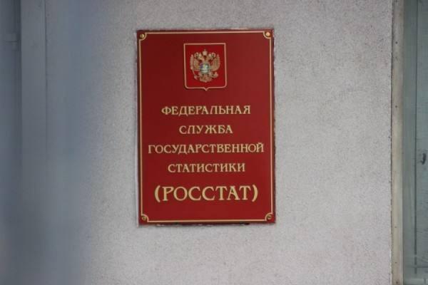Промышленное производство в России в феврале снизилось на 2,7 процентов