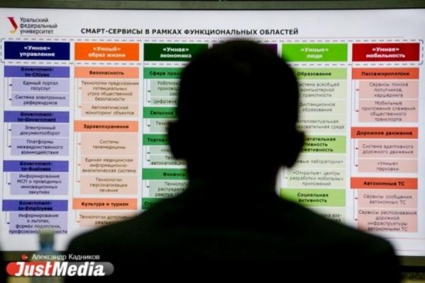 «Умный регион» заработает в Свердловской области с июля