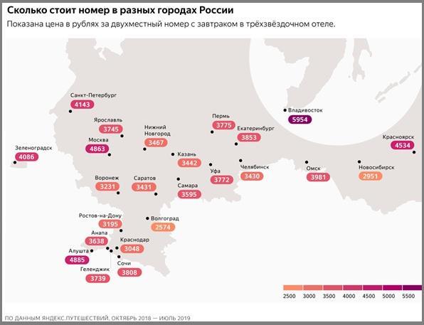 Средняя цена гостиниц Екатеринбурга чуть ниже, чем в целом по России